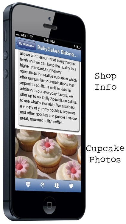 Cupcake TV: Cupcake Wars Unofficial Guide