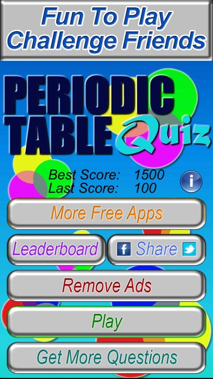 Periodic Table Quiz Free The Fun Chemistry Practice Test Game For