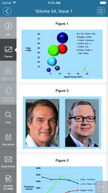 Angewandte Chemie International Edition screenshot-3