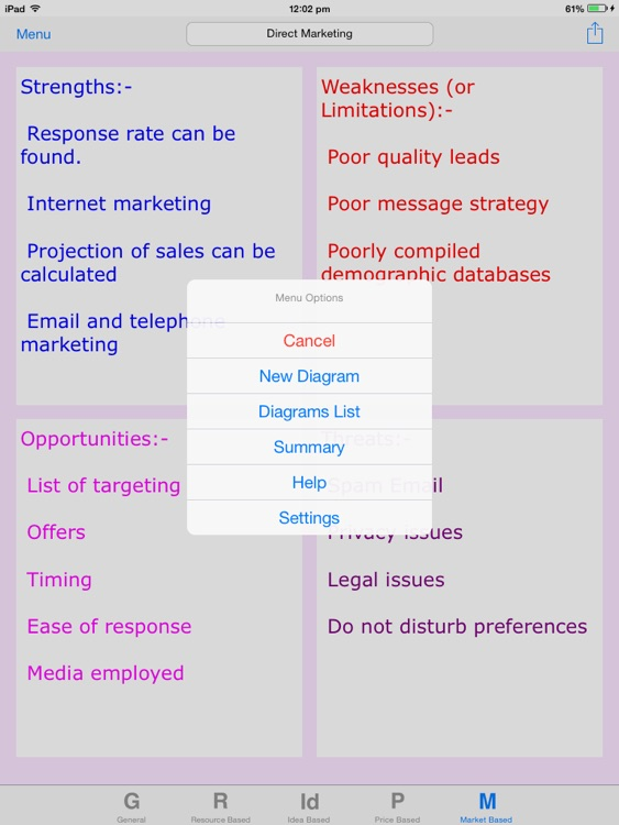 SWOT Chart screenshot-2
