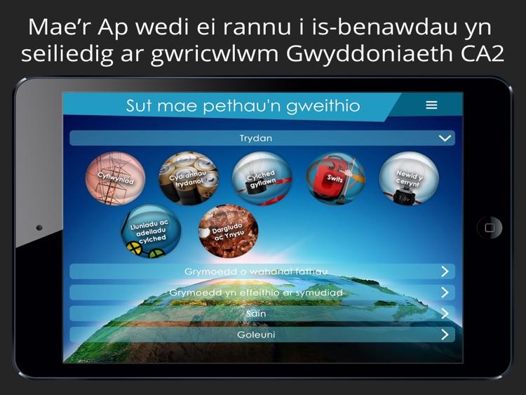Sut mae pethau'n gweithio screenshot-0