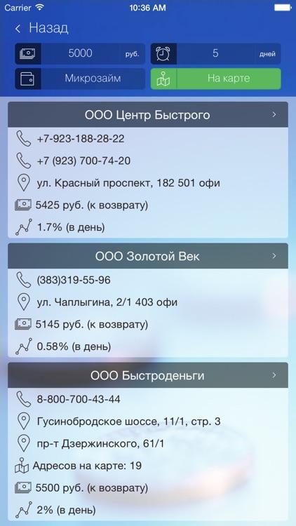 все займы россии на карту по россии альфа банк полоцк кредит