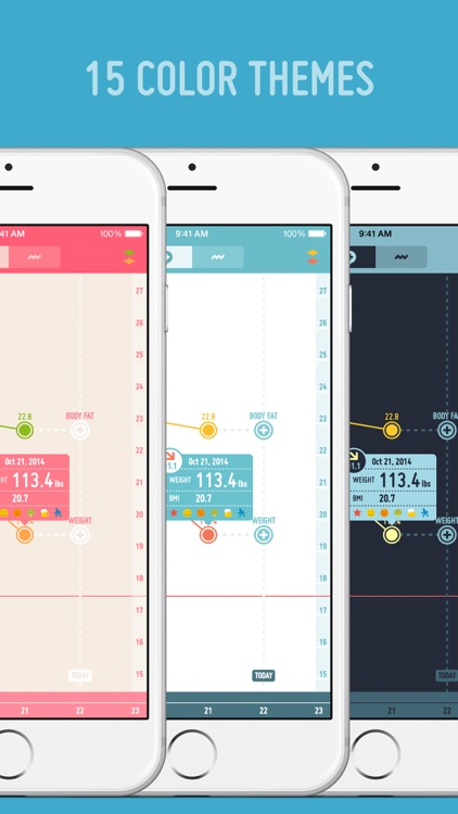 PopWeight - Easily track and record your weight