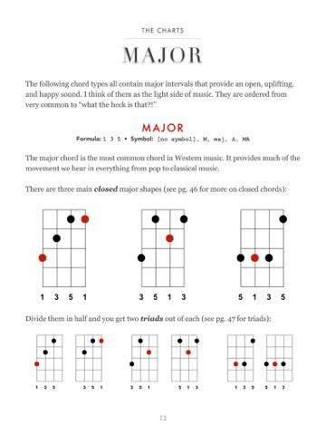 Ukulele Chord Shapes By Brad Bordessa On Apple Books