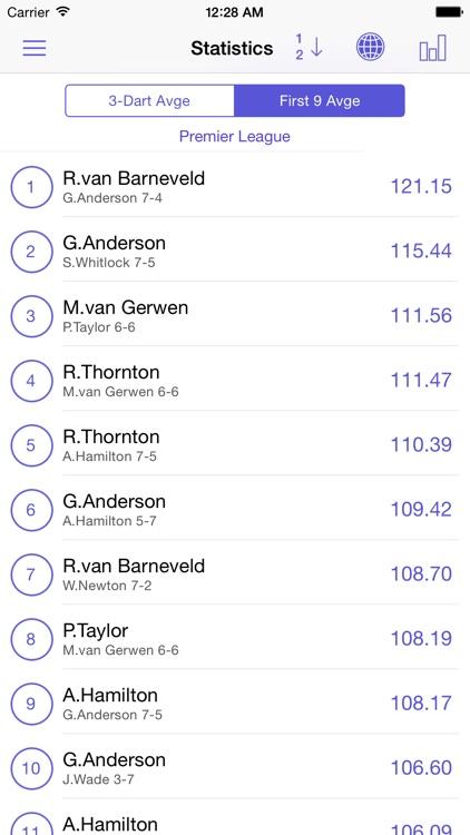 Pocket Darts Scorer screenshot-3