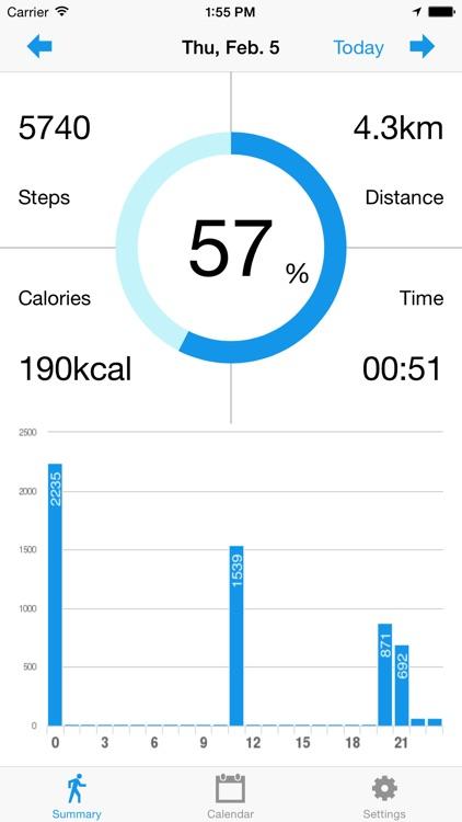 Steplog - Free Pedometer Step Counter & Walking Tracker