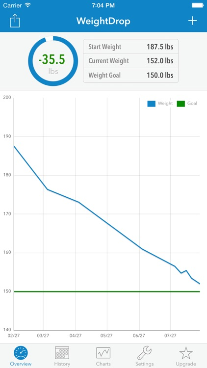 WeightDrop