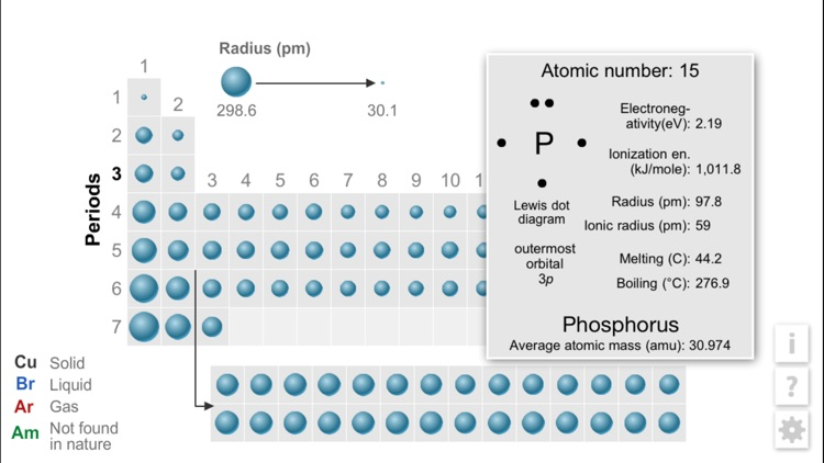 K12 Periodic Table of the Elements screenshot-3