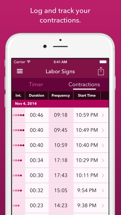 Labor Signs Contraction Timer
