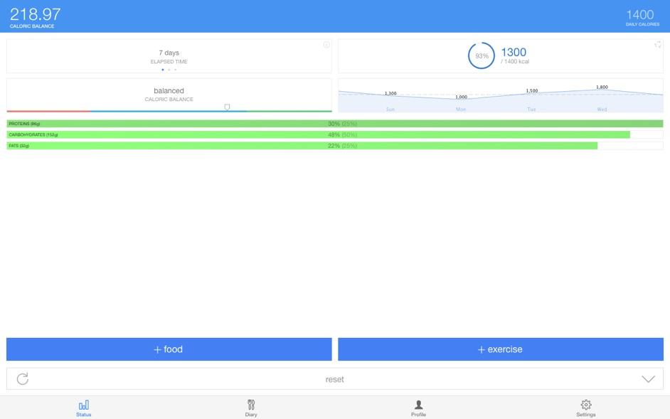 ChronoBurn for Mac 2.3.1 破解版 – 卡路里计算器-爱情守望者