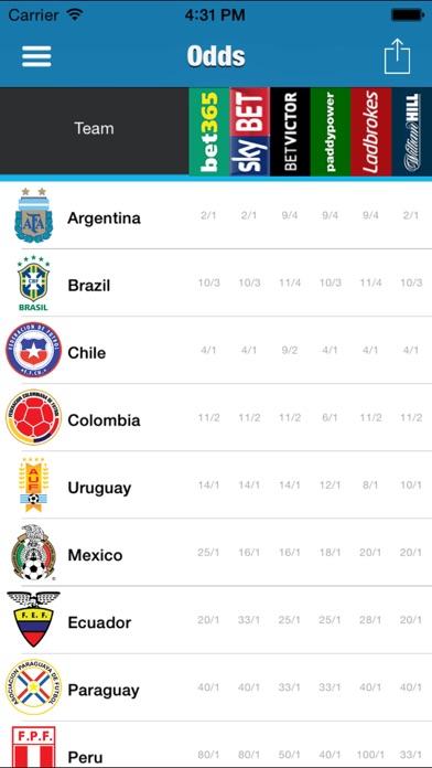 2015美洲盃睇波指南--比分&賠率&時間表屏幕截圖4