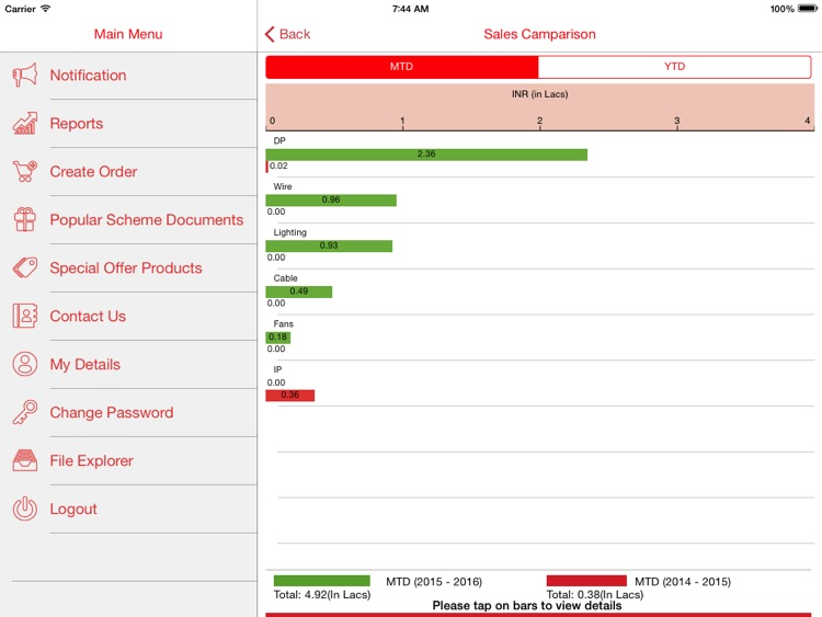 Havells mKonnect for iPad