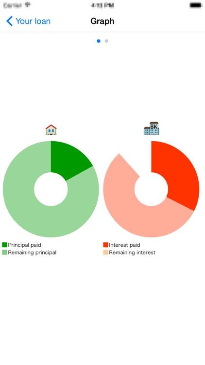 Mortgage Payoff Track screenshot-3