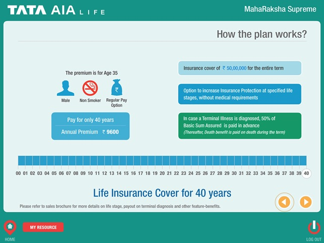 TATA AIA Financial Health Review on the App Store