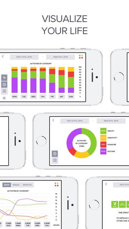 Optimized - Lifelogging and Quantified Self Improvement App screenshot-4