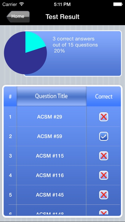 ACSM CPT Exam Prep screenshot-4