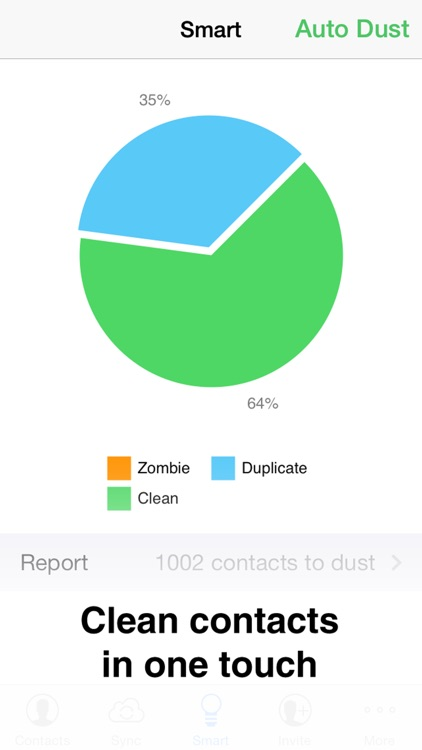 Contacts Duster Pro - Smart Duplicates Cleaner & Reliable Cloud Sync