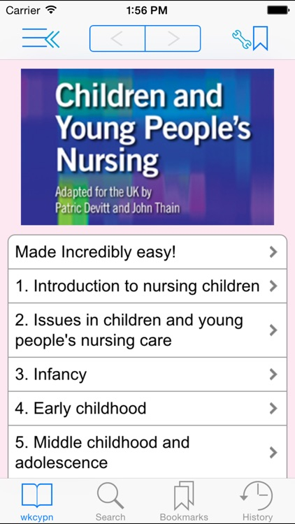 Children's and Young People's Nursing Made Incredibly Easy