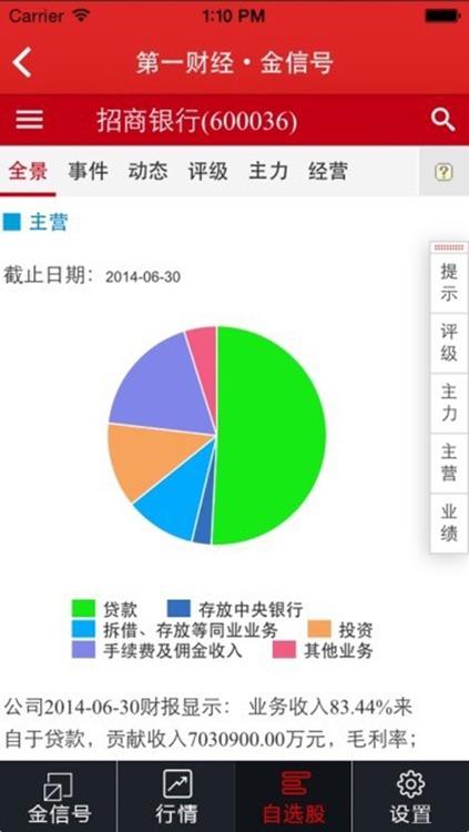 第一财经金信号 screenshot-4