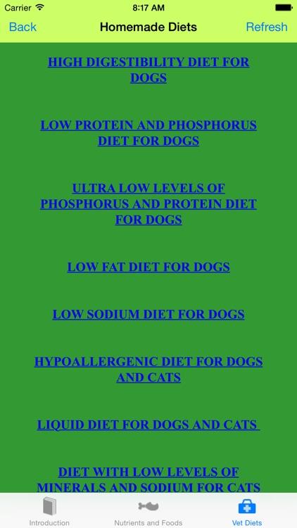 Vet Nutrition Guide - Homemade Vet Diets