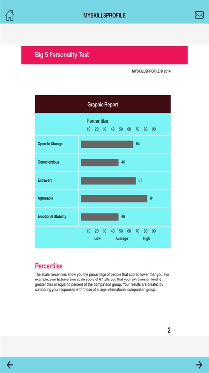 Big 5 Personality Test Pro