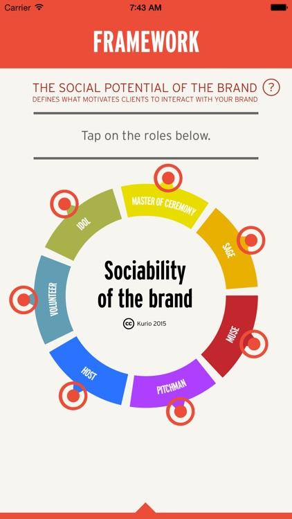 Secrets to Social Media Marketing Success