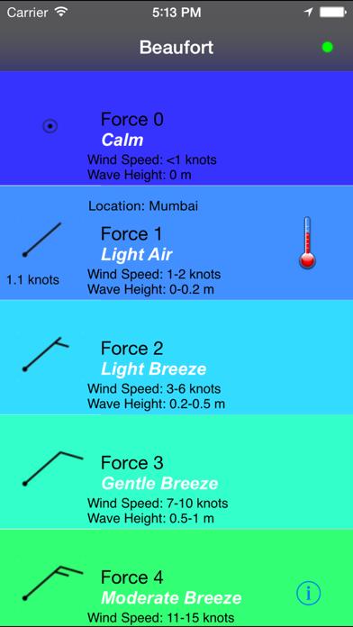 Beaufort Wind Scale   App Price Drops