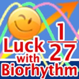 Luck with biorhythm