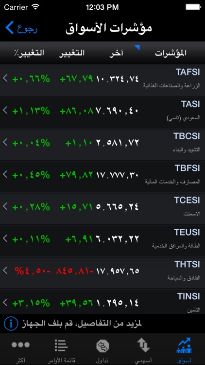 AGC-Tadawul screenshot-3