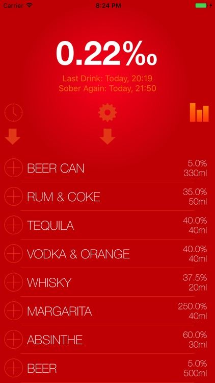 Blood Alcohol Tracker Calculator