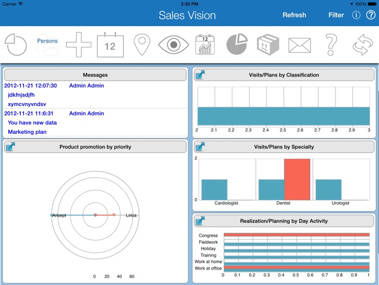 SalesVision Pharma CRM Flat screenshot-0