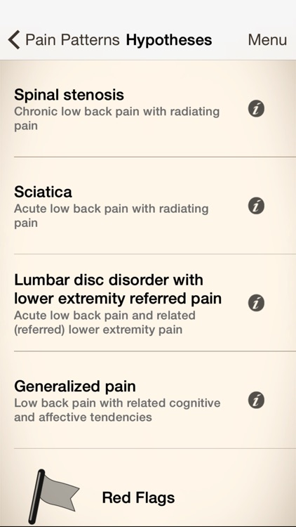Clinical Pattern Recognition: Low back pain