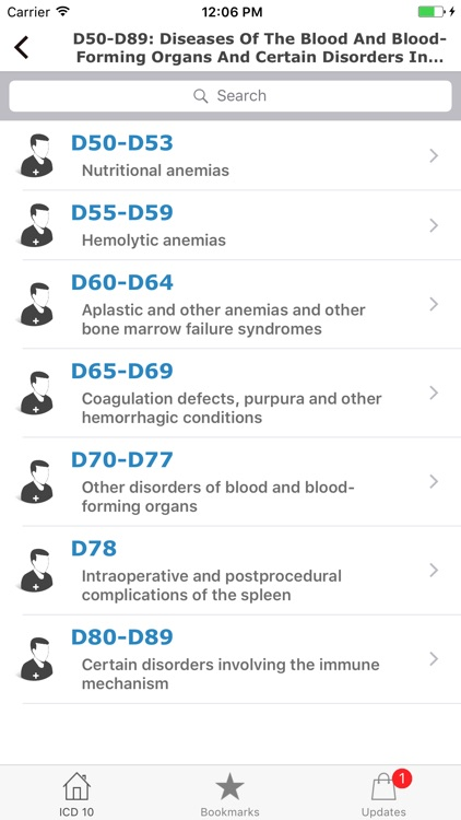 ICD 10 2018 CM Diagnoses Codes