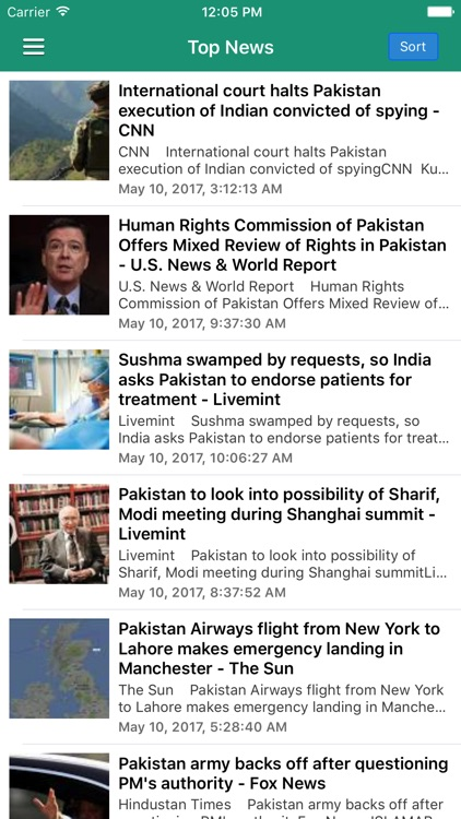 Pakistan News Express Daily - Today's Latest by Juicestand Inc