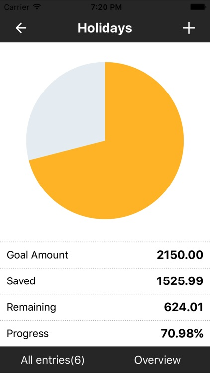 Savings Goals App 2 + Saving Money Tracker, Saved!