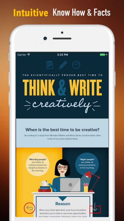 Creative Writing 101-Beginner Guide and Learn Tips