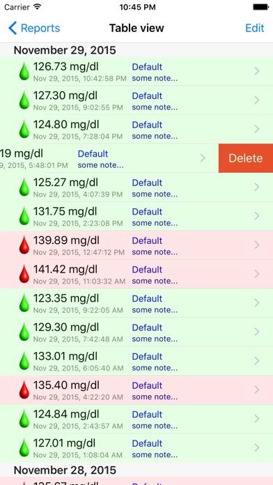 Bglumon Pro review screenshots