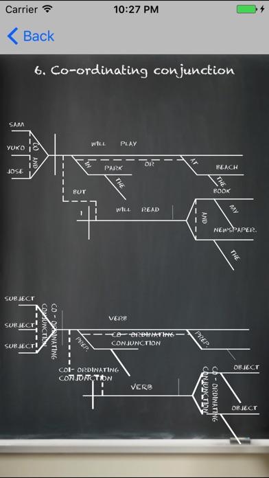 Sengram Sentence Diagramming By Soferio Ios United States