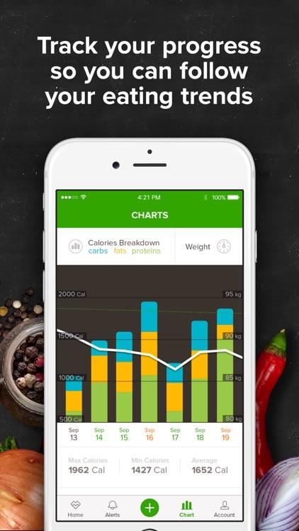 Mealviser – your AI dietitian screenshot-4