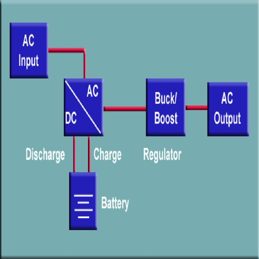 48VDC Power System