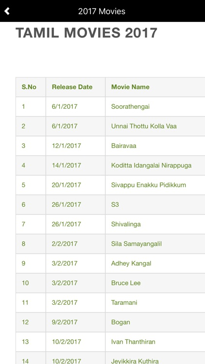 Tamil Movies 2017 screenshot-2
