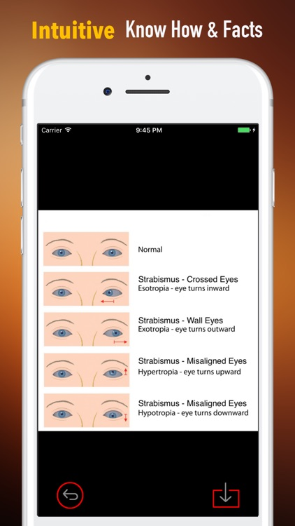 Pediatric Ophthalmology and Strabismus-Eye Health
