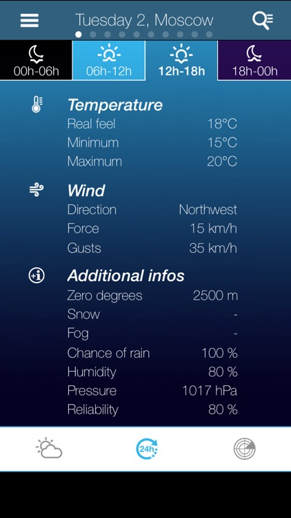 Weather for Russia screenshot-2