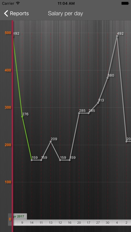 SalaryBook - Timesheet and Time tracking screenshot-3