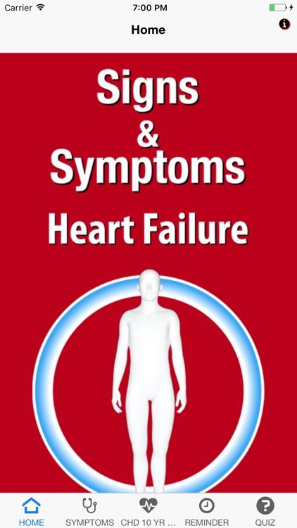 Signs & Symptoms Heart Failure