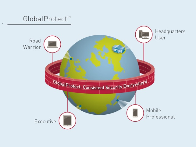 GlobalProtect Legacy on the App Store