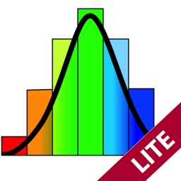 Math Graphing Lite - Dynamic Scientific Calculator