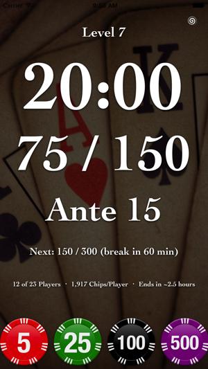 Texas holdem poker igre