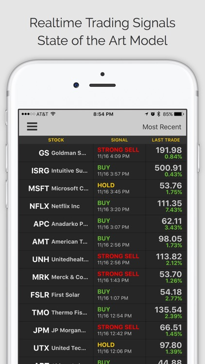 Stock Trader Pro (ms) screenshot-0