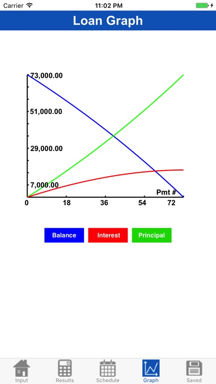 Loan Calculator Professional screenshot-4